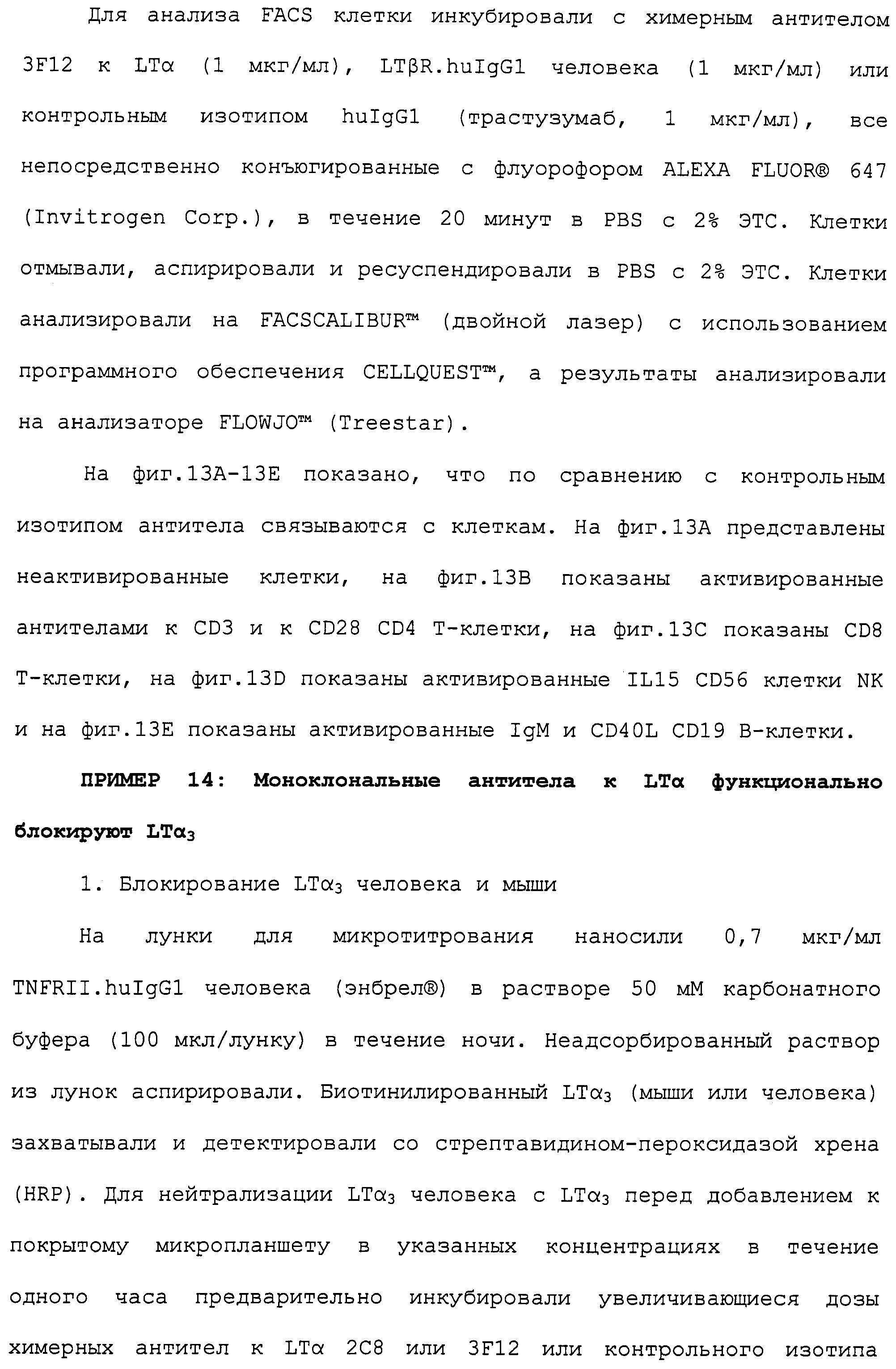 Figure 00000268