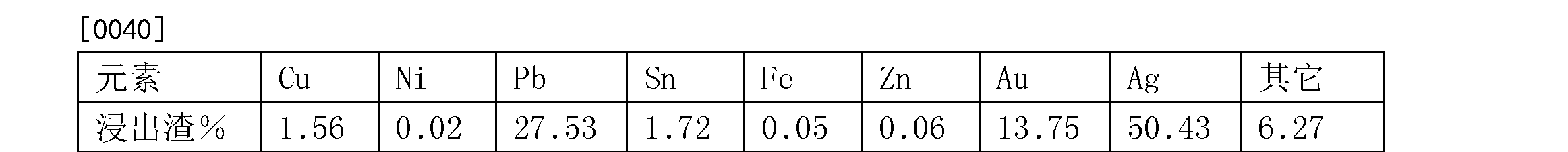 Figure CN104532005BD00061
