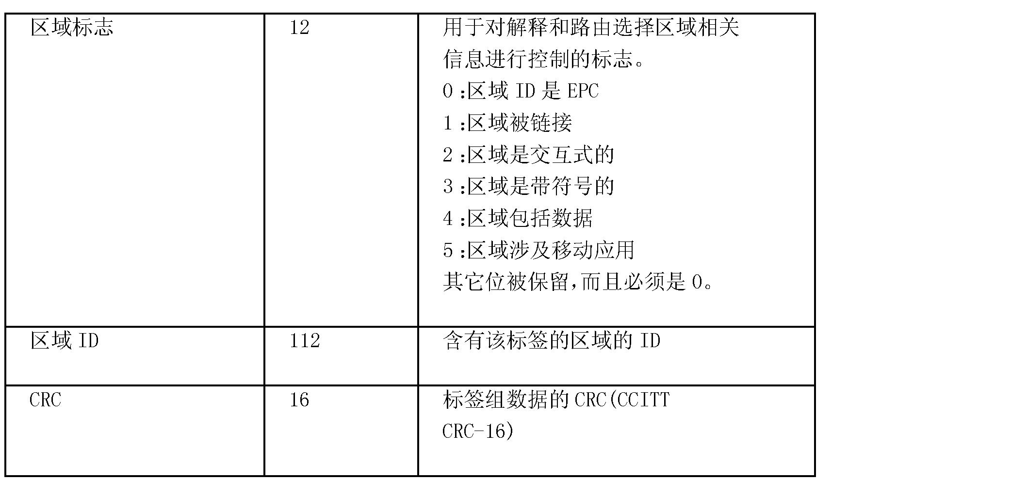Figure CN101006454BD00731