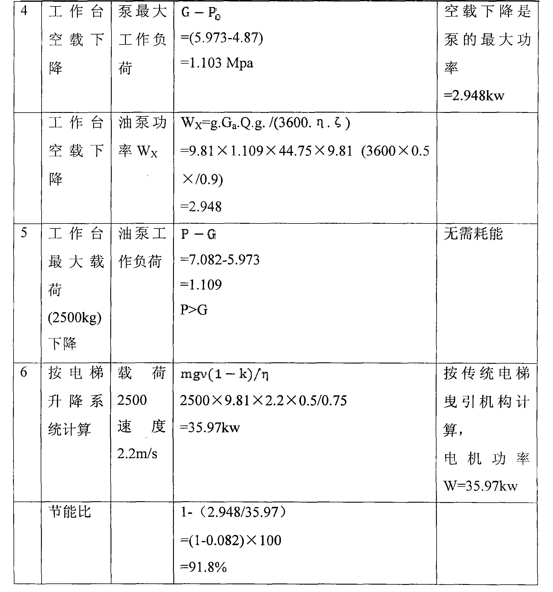 Figure CN102535912AD00131