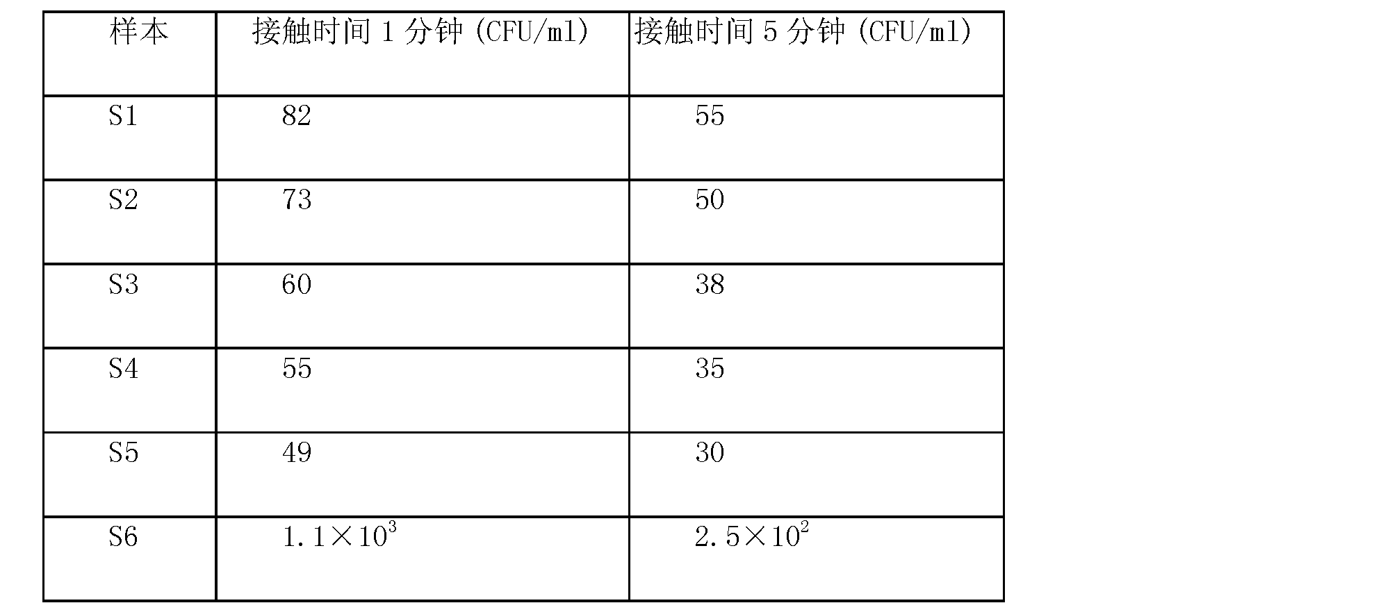 Figure CN1961666BD00211