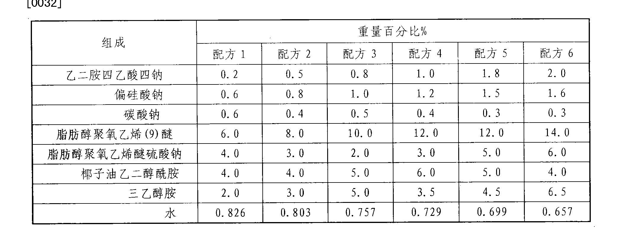 Figure CN102477558AD00041