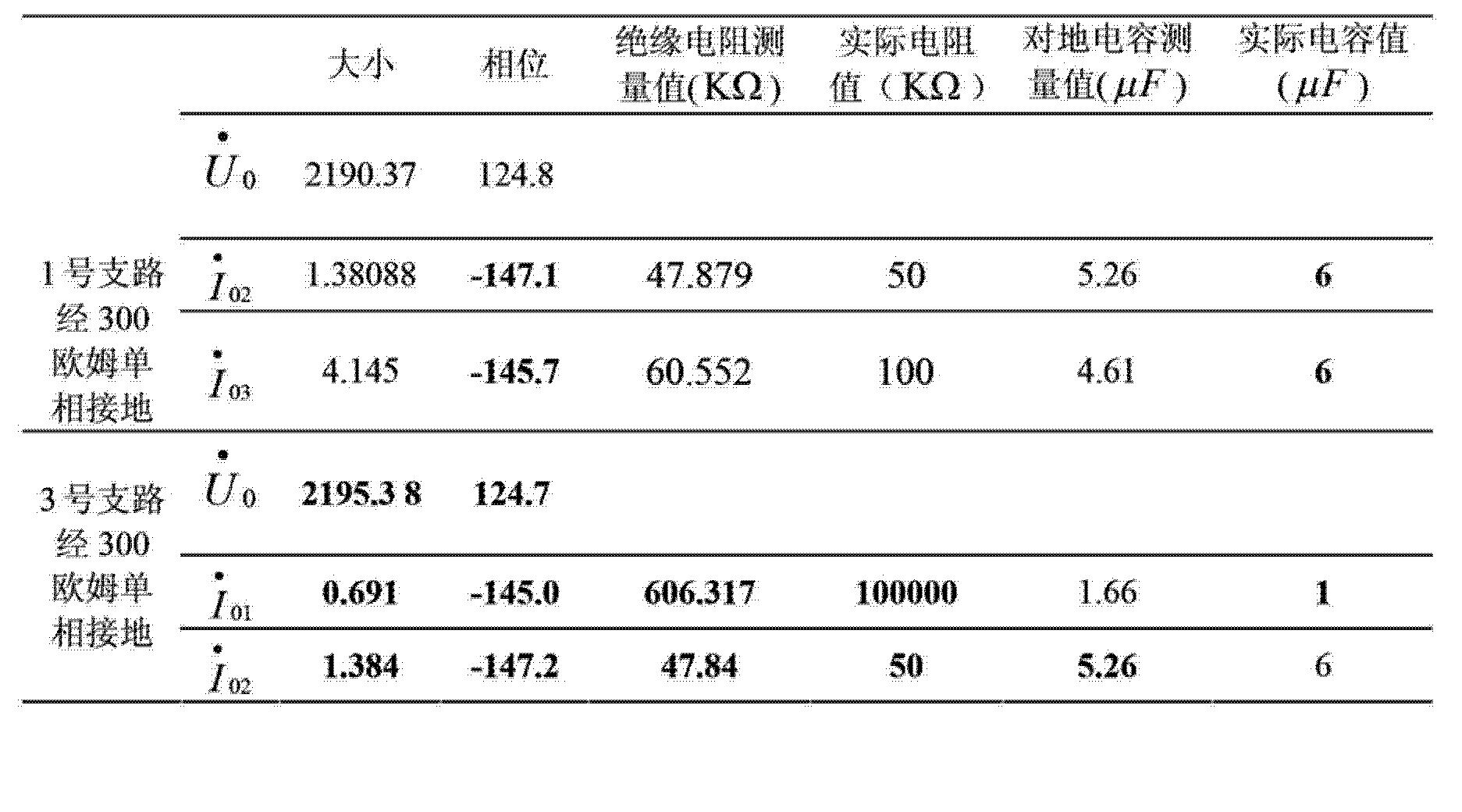 Figure CN103135031BD00101