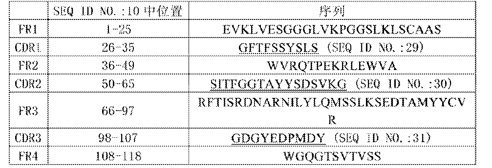 Figure CN105367657AD00251