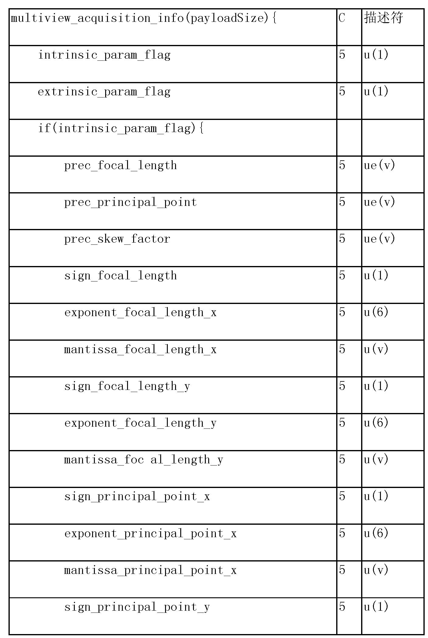 Figure CN103875250AD00372
