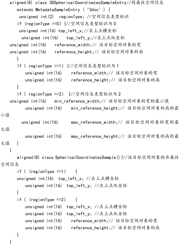 Figure PCTCN2017078585-appb-000008