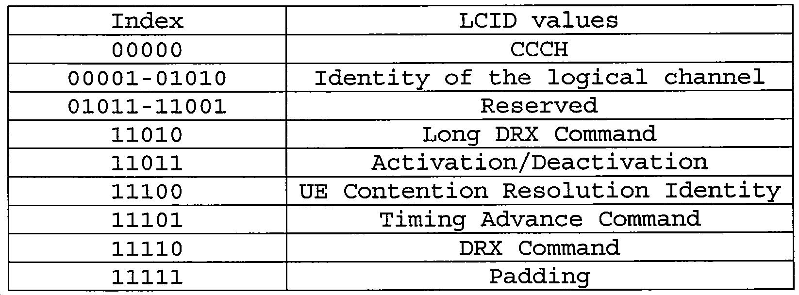 Figure 112016503215164-pct00016