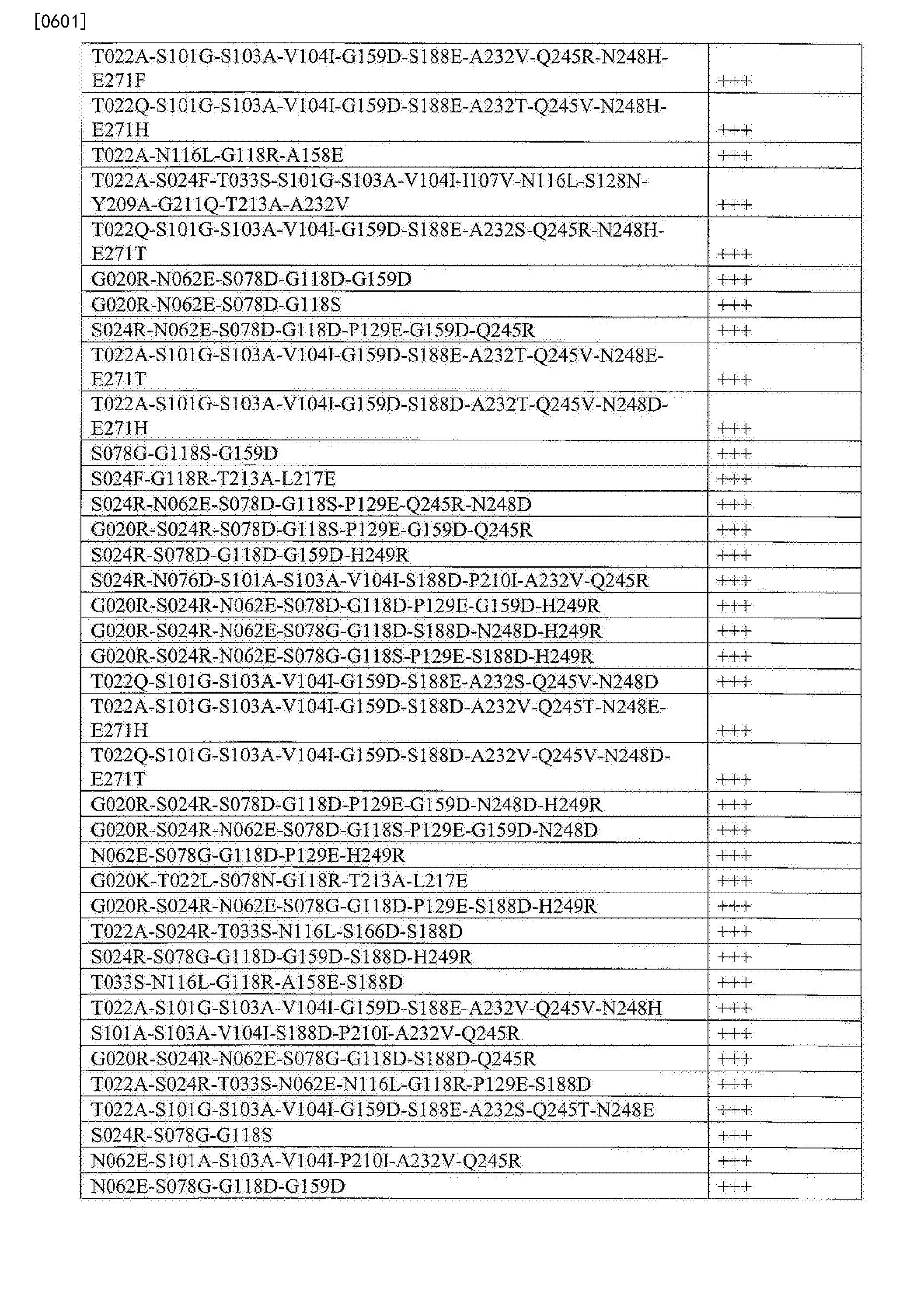 Figure CN103764823BD02031