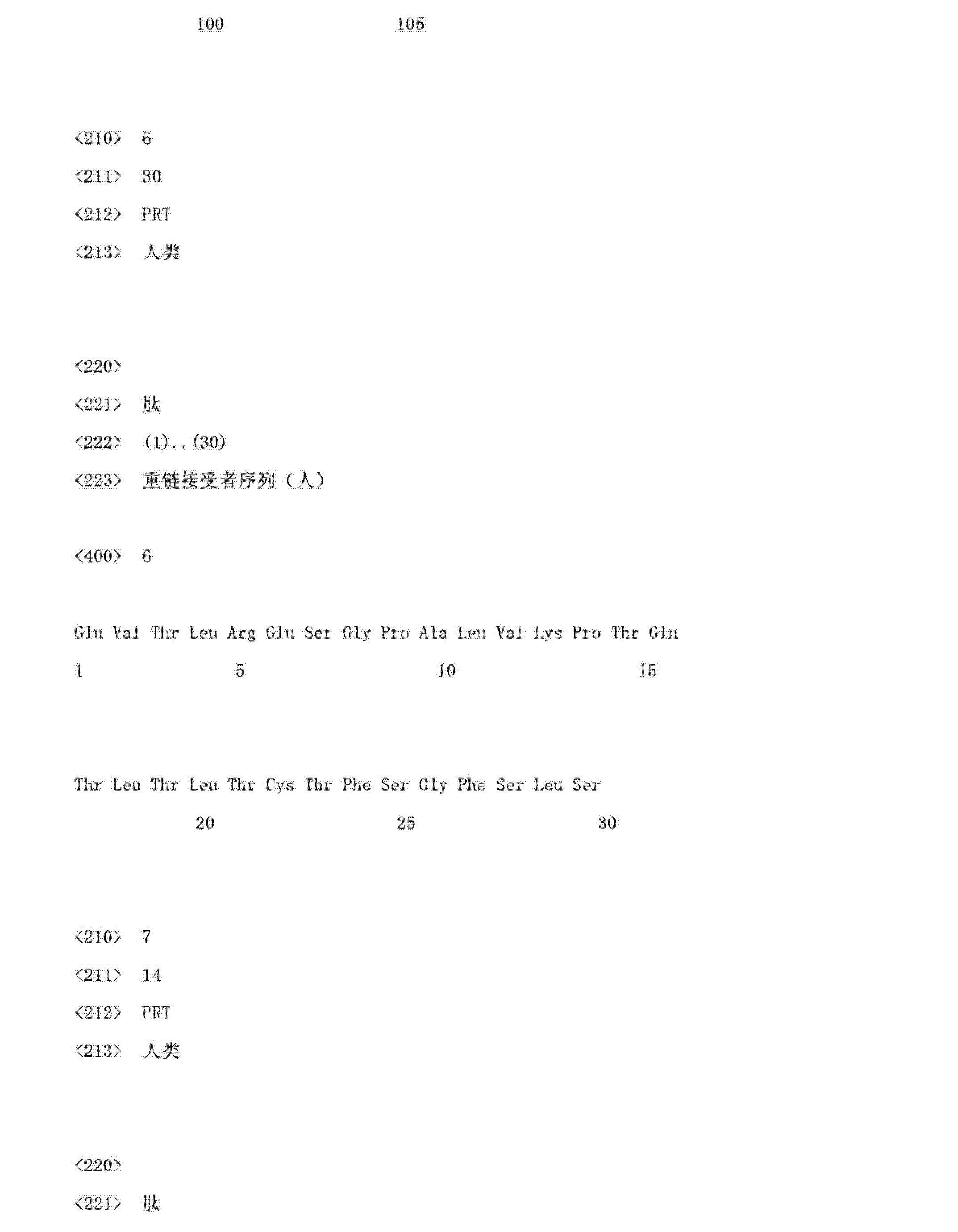 Figure CN103145838AD01121