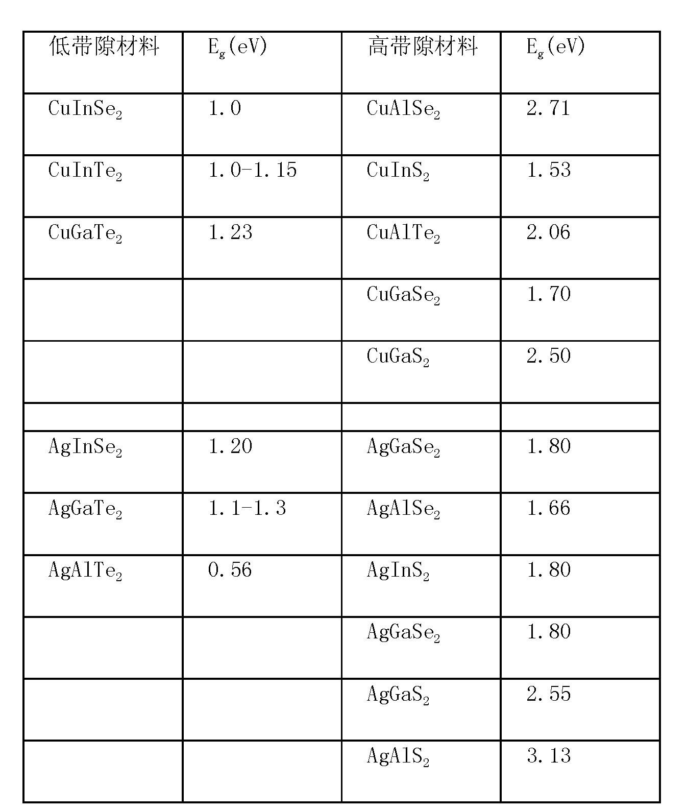 Figure CN101681938BD00111