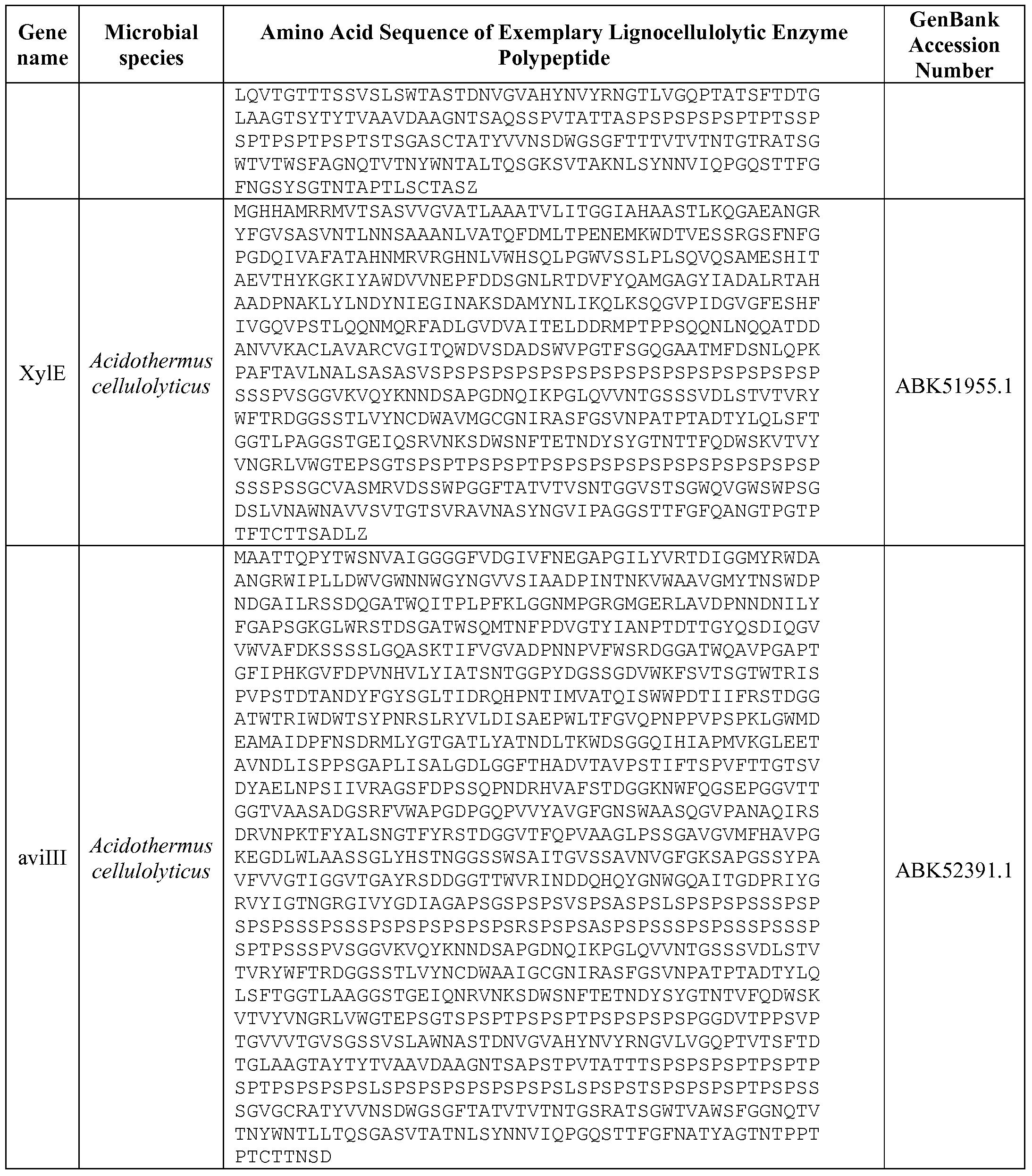 Pdf oraby biochemistry