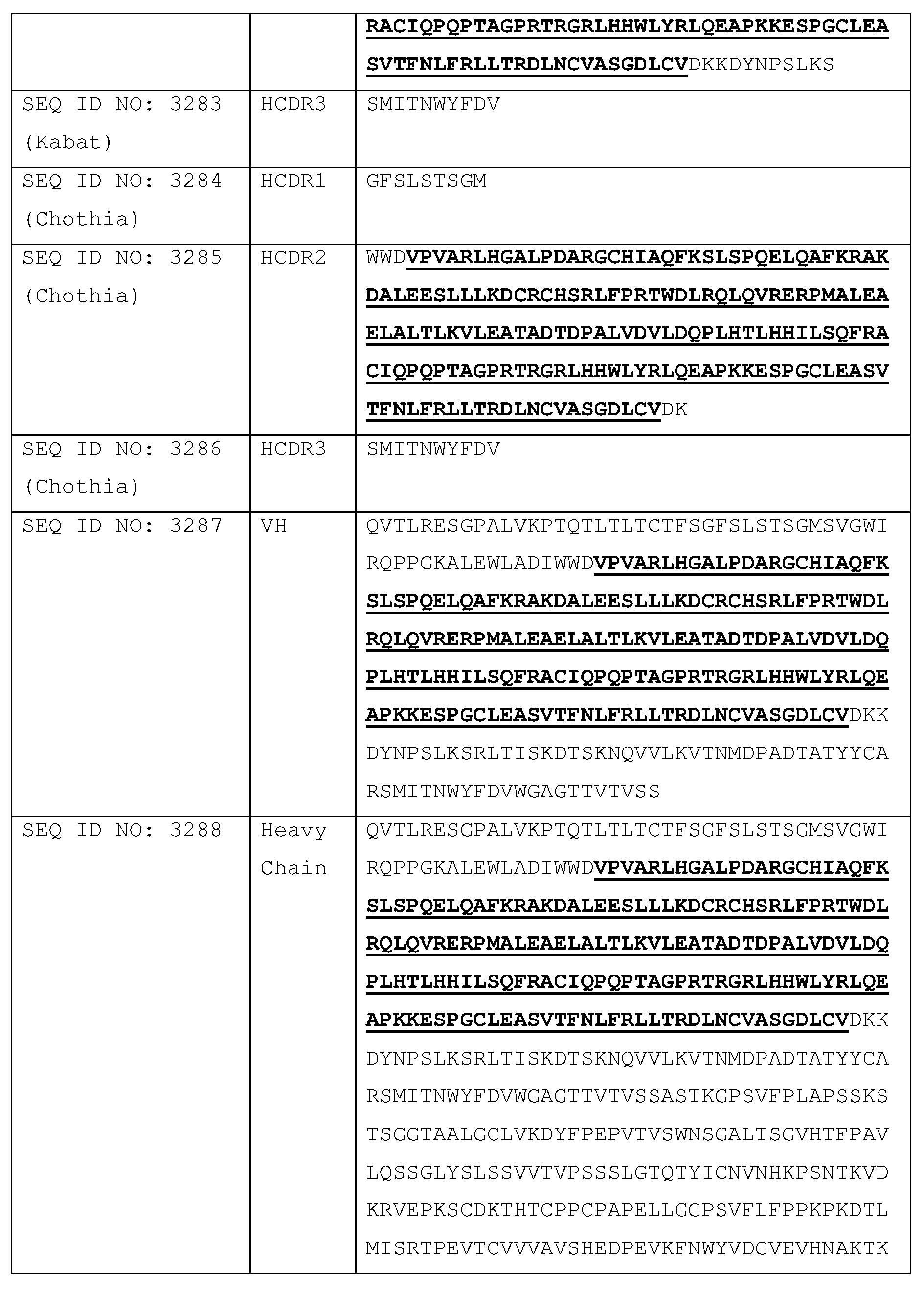 Figure imgf000486_0001