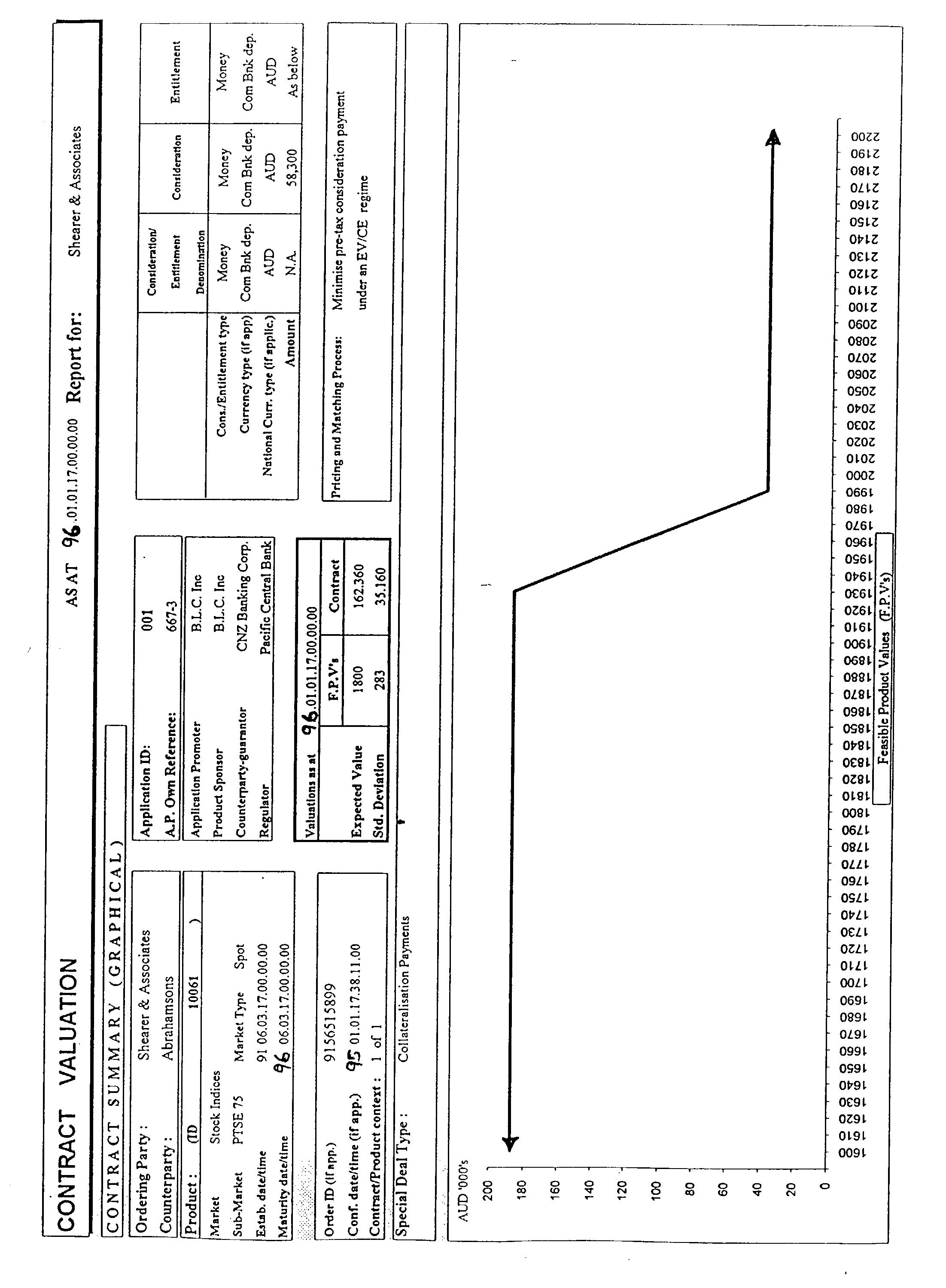 Figure US20030023546A1-20030130-P00029