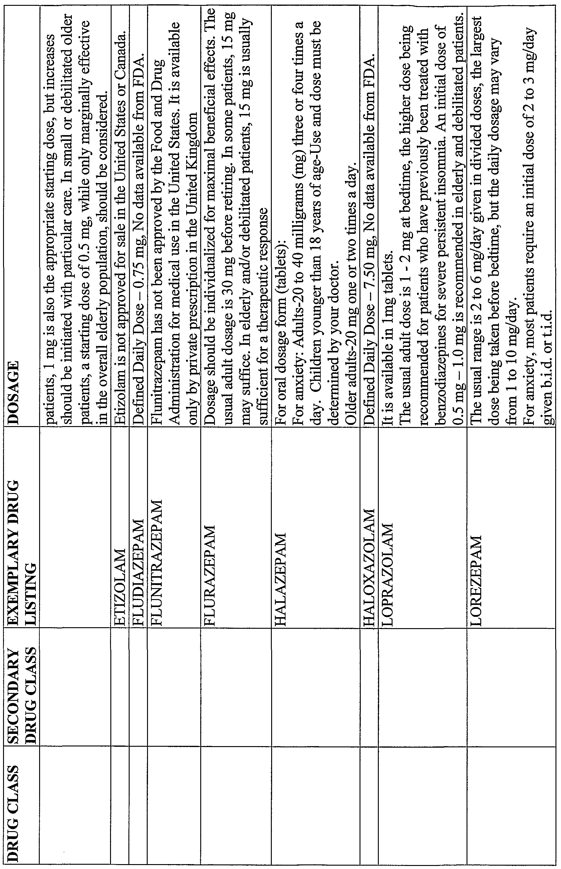 WO2006110642A2 - Improved methods of and compositions for the