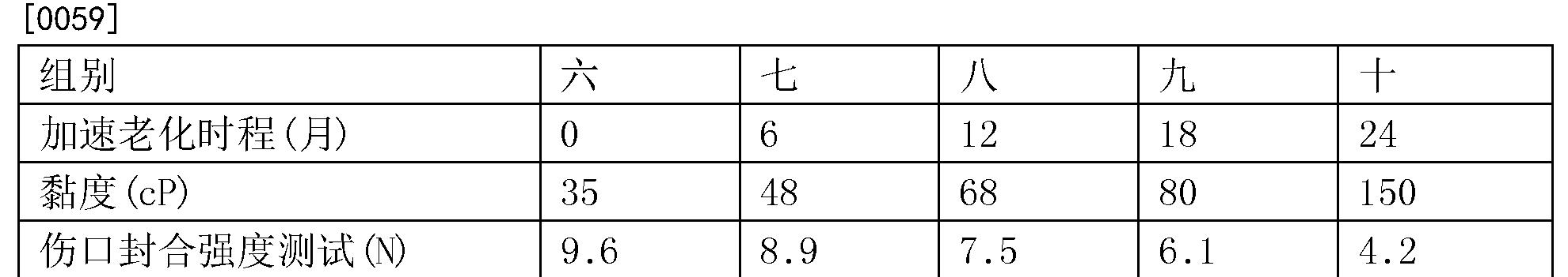 Figure CN104888268BD00081