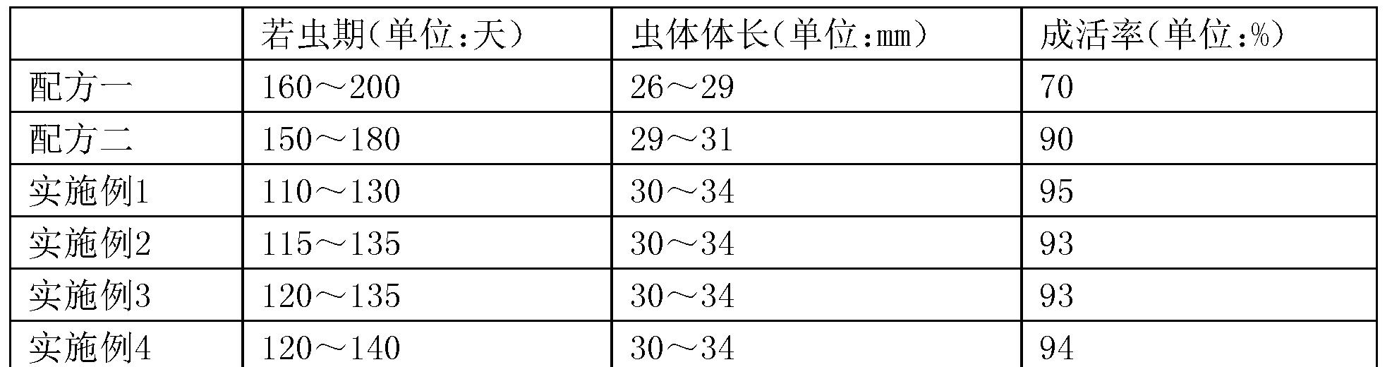 Figure CN103262955BD00061