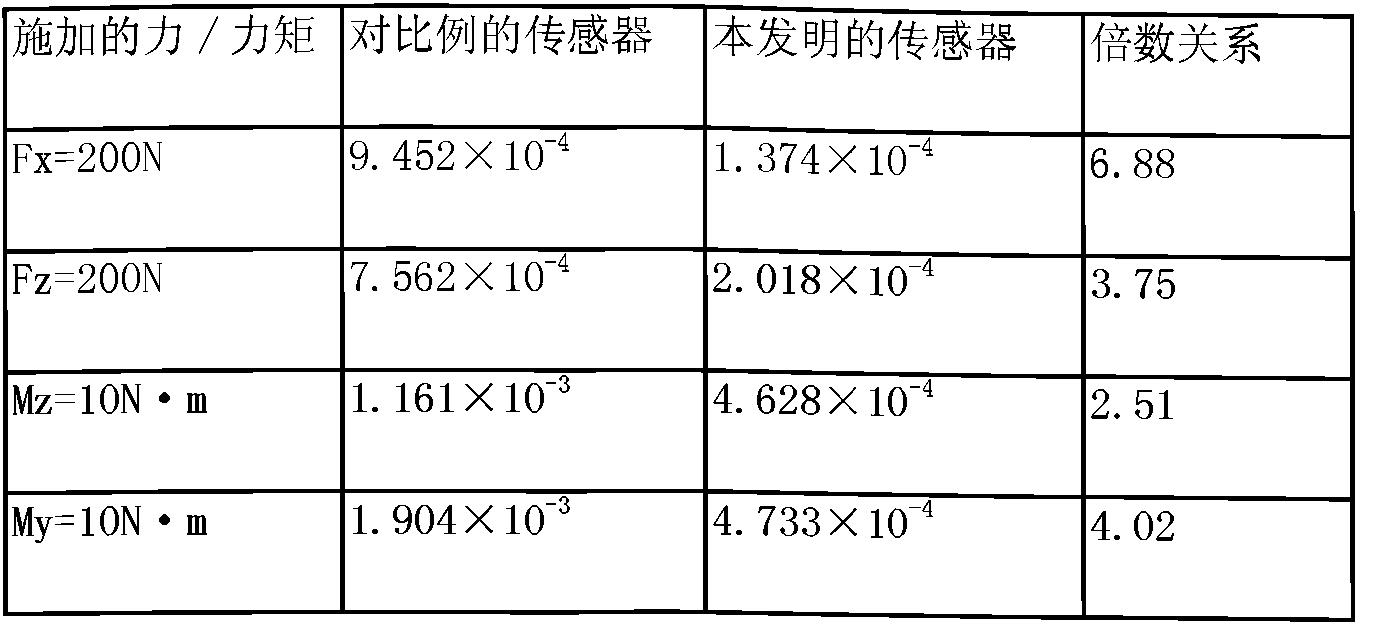 Figure CN103076131BD00091
