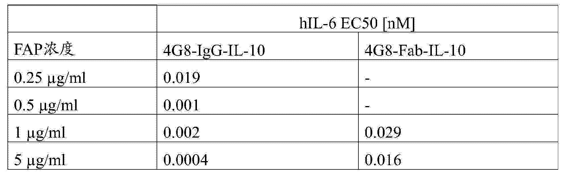 Figure CN104540848AD00423