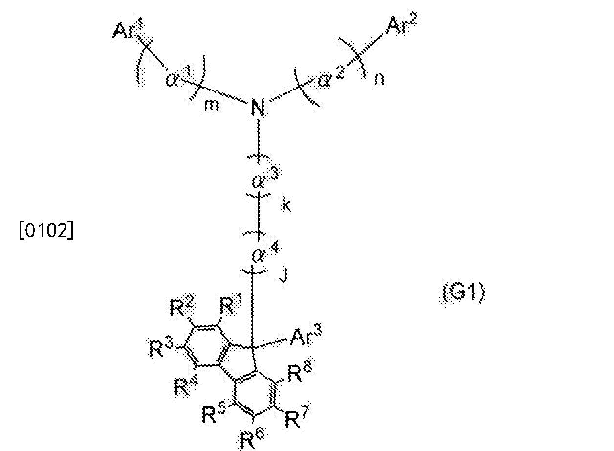 Figure CN106866430AD00131