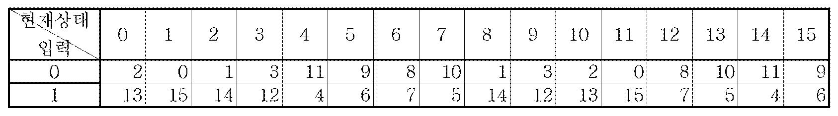 Figure 112005051695892-pat00034