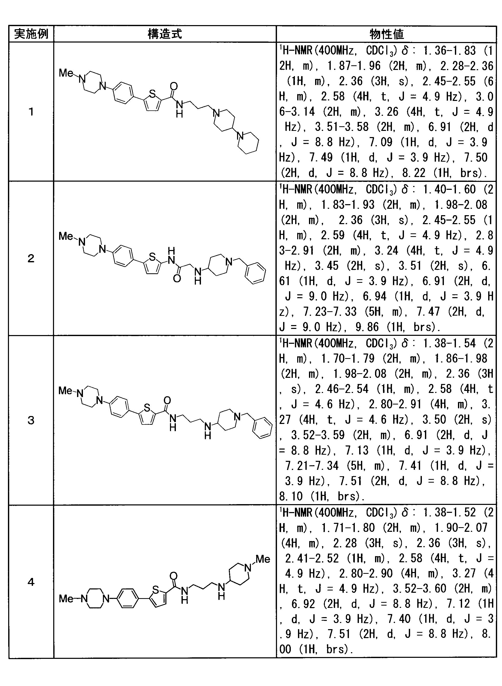Figure JPOXMLDOC01-appb-T000142