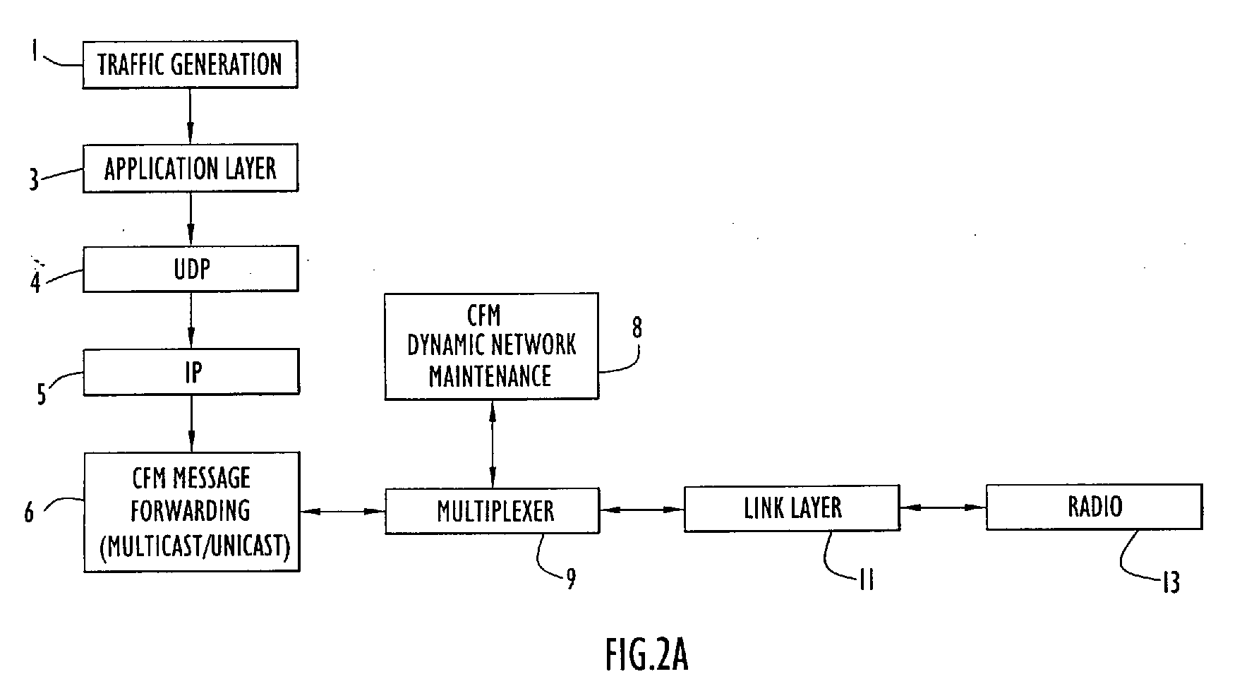 EP1324532A2 - Method and apparatus for on demand multicast