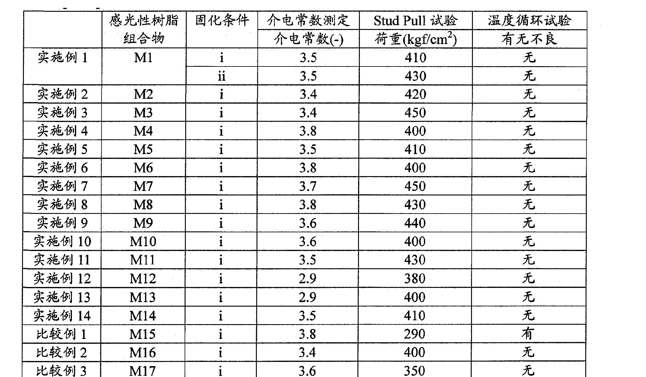 Figure CN102132212BD00271