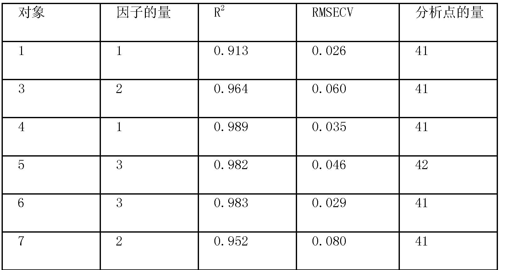 Figure CN102176864BD00482