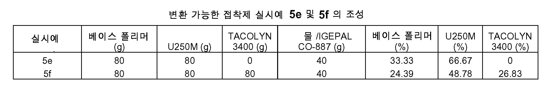 Figure 112011019747644-pct00011