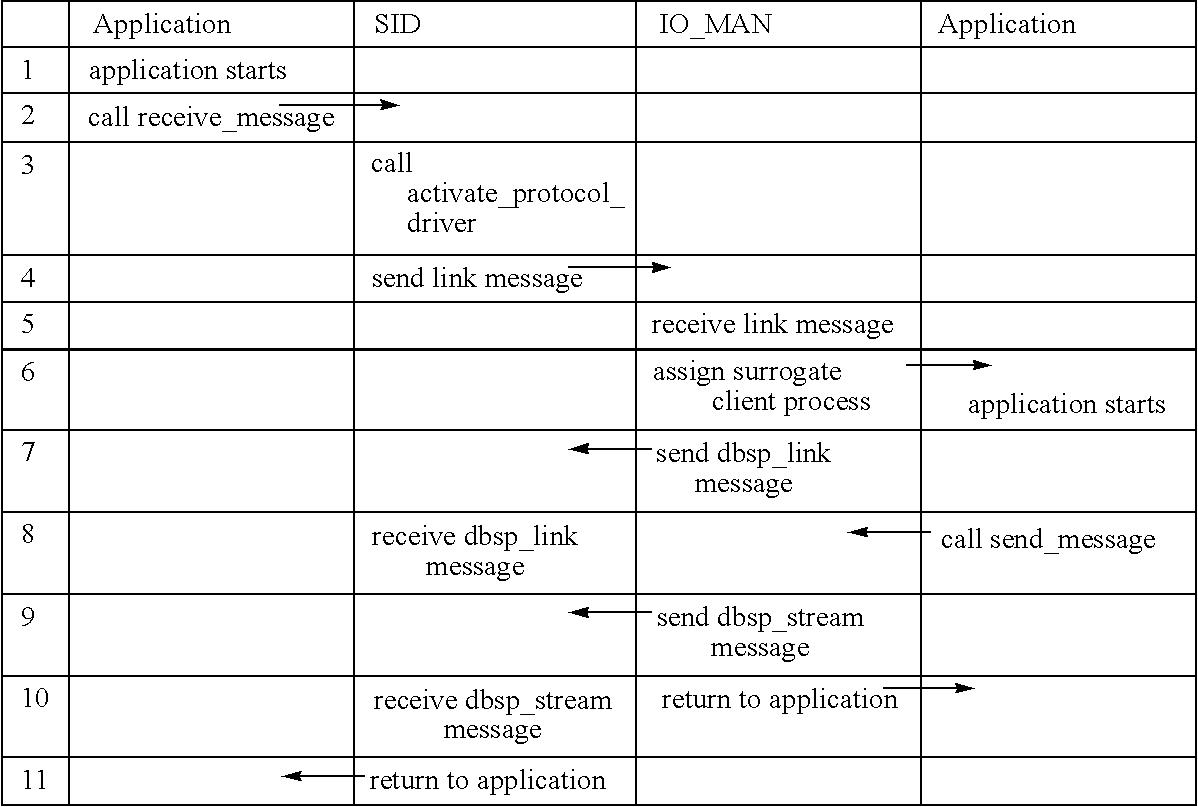 Figure US07024467-20060404-C00017