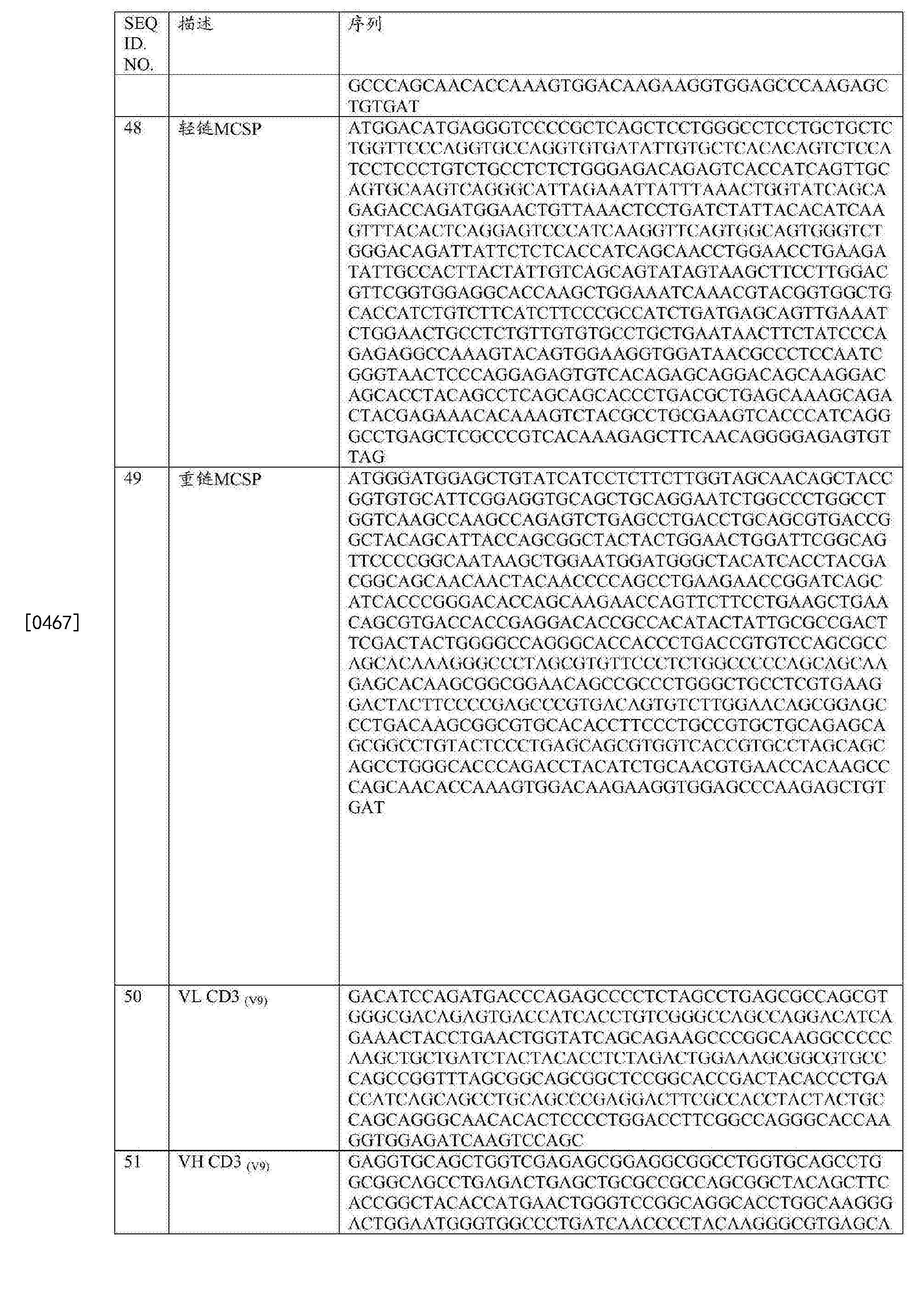 Figure CN103889452BD00621