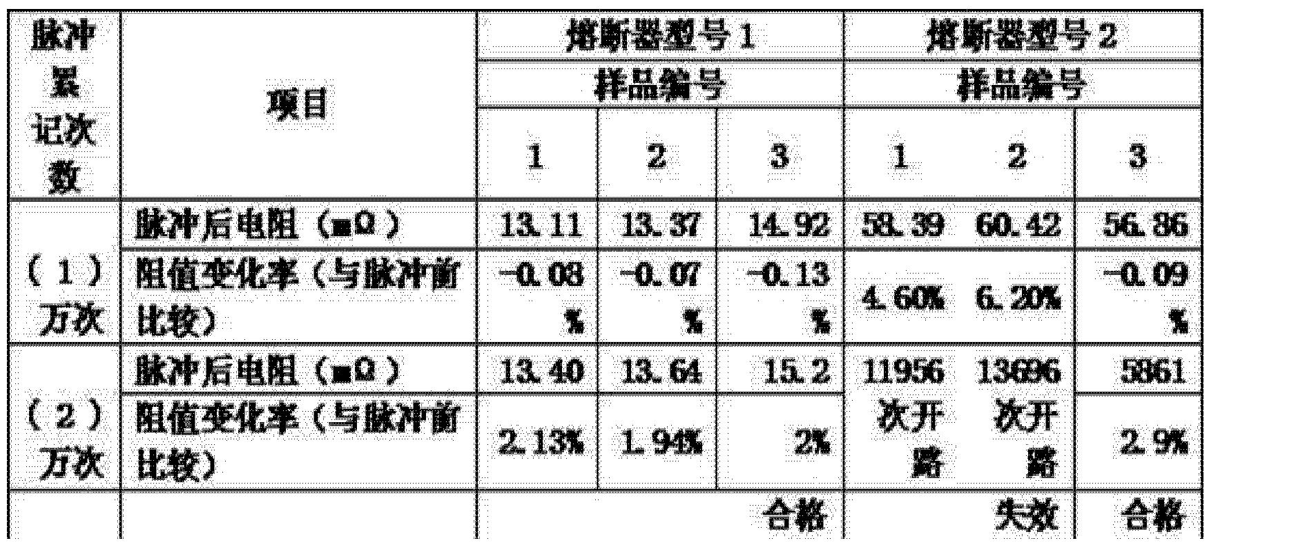 Figure CN103163421AD00071
