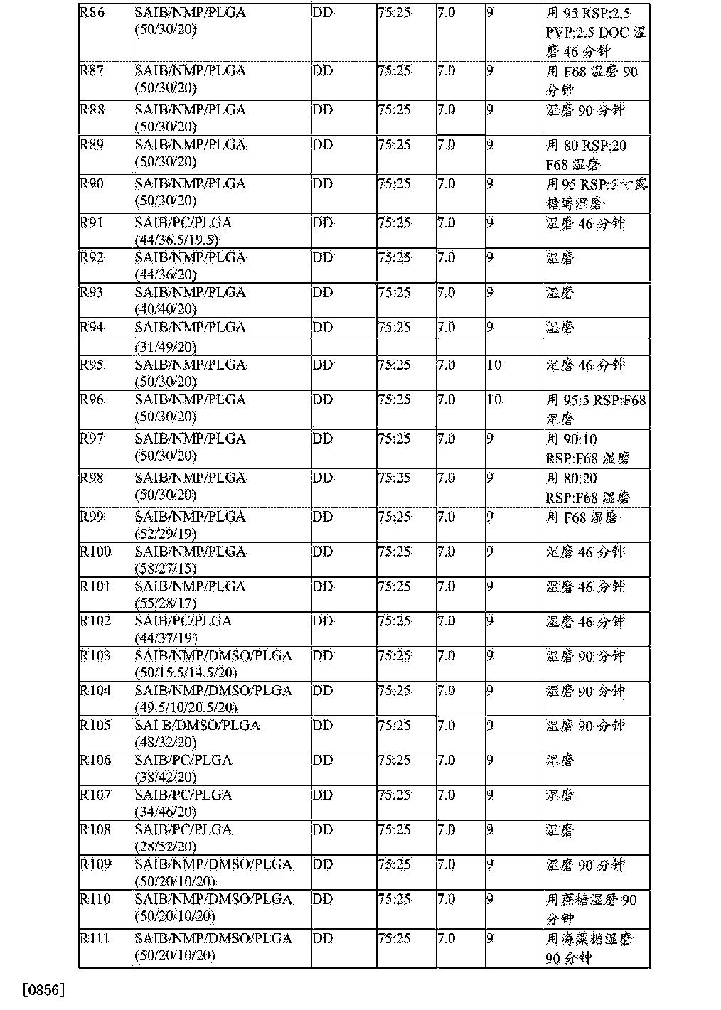 Figure CN105163719AD00721