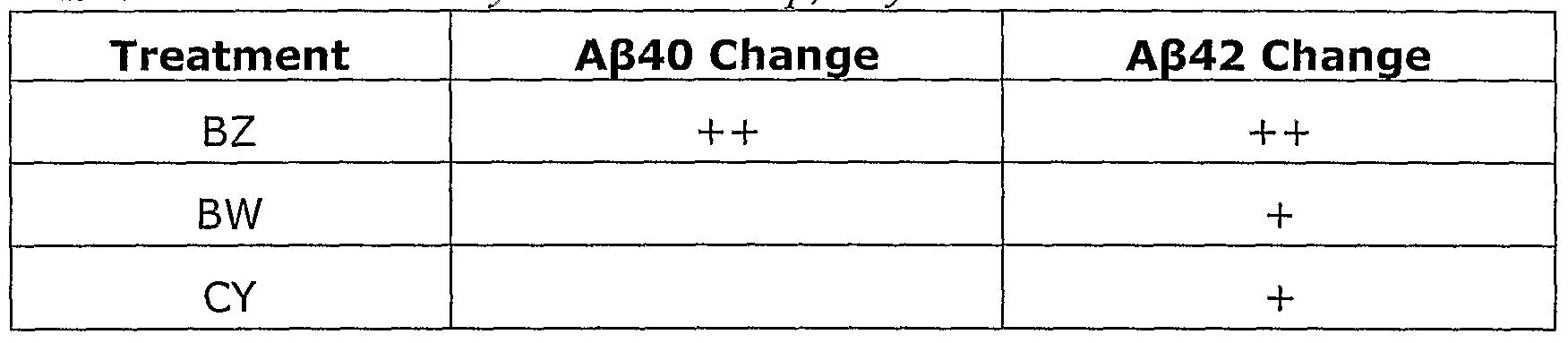 Figure imgf000304_0004
