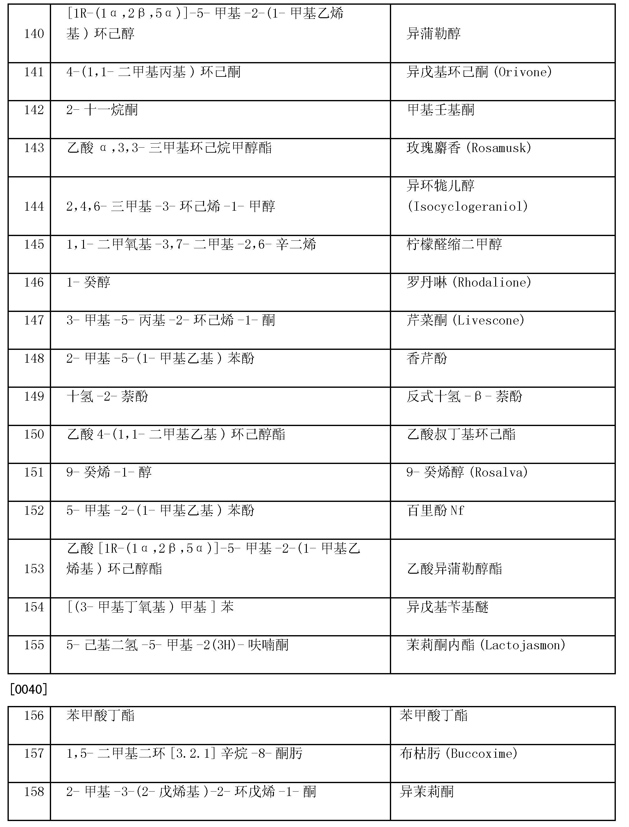 Figure CN101611129BD00161