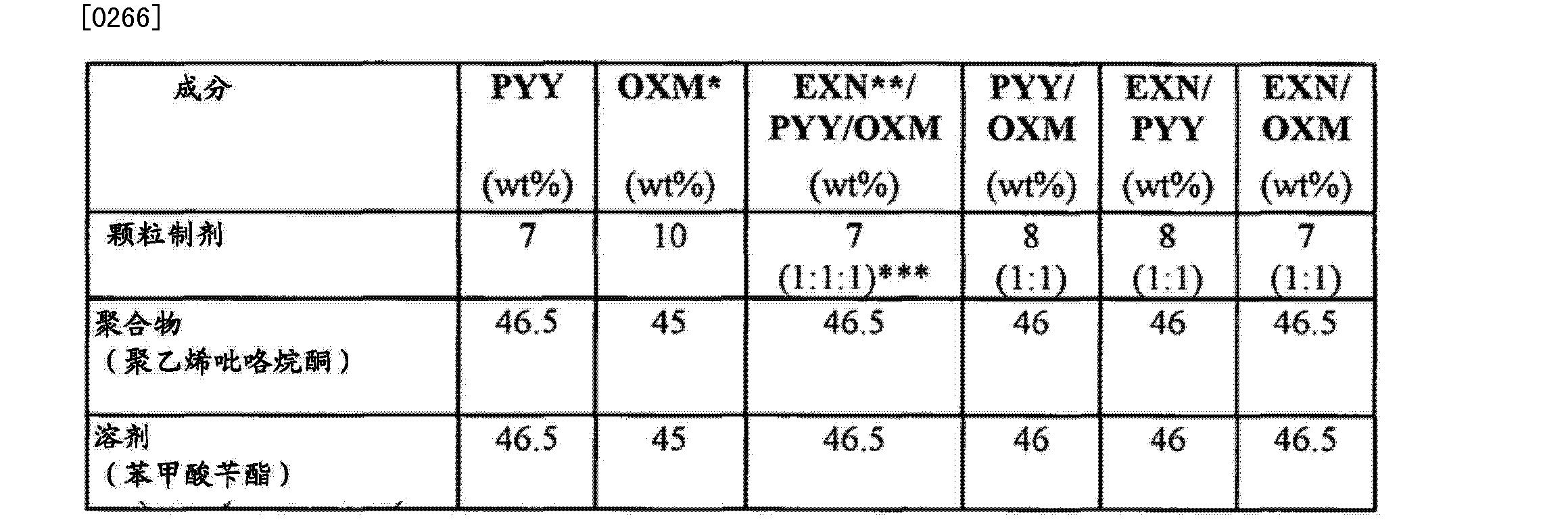 Figure CN104013569AD00332