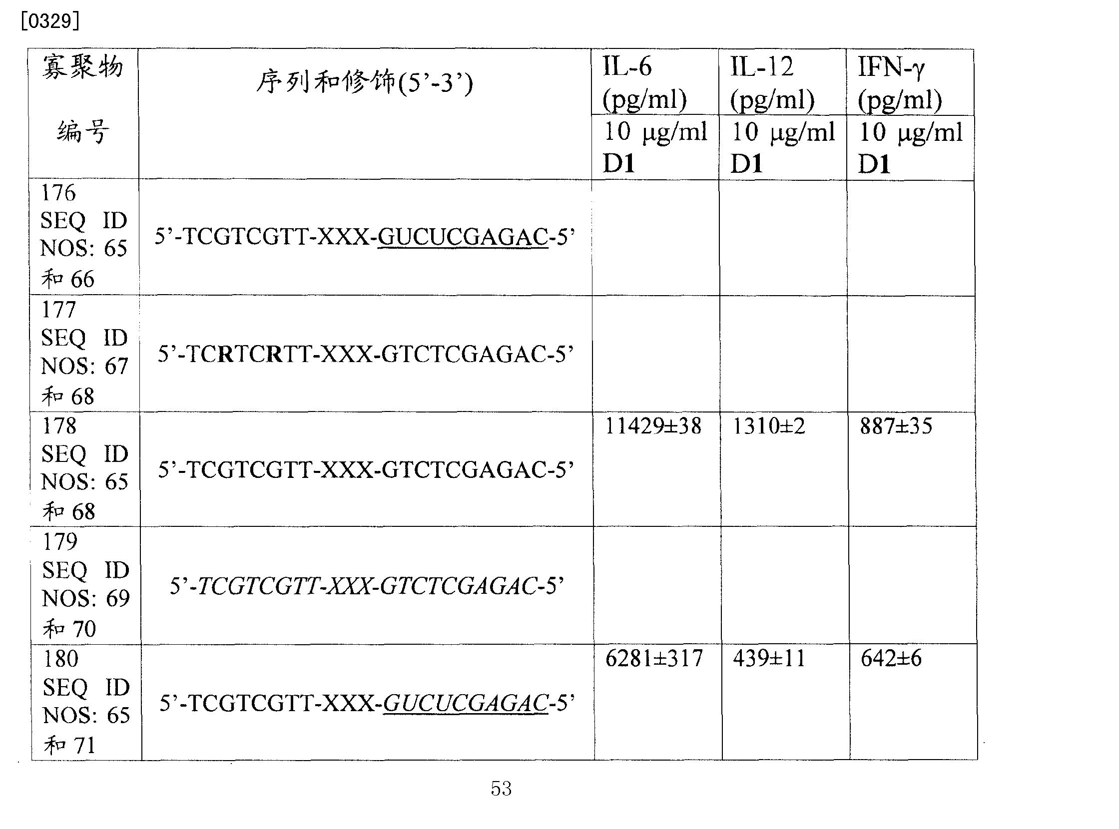 Figure CN101094594BD00532