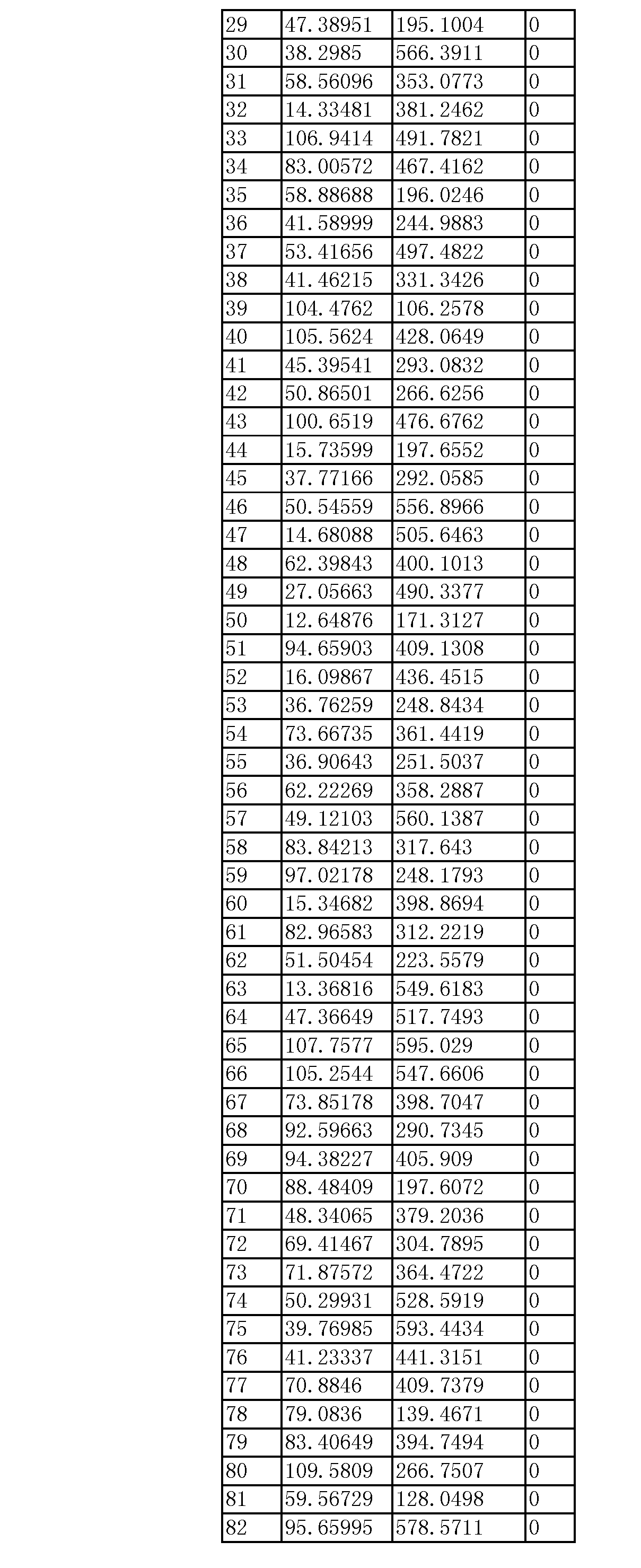 CN104634309A - 智能机载测亩仪- Google Patents