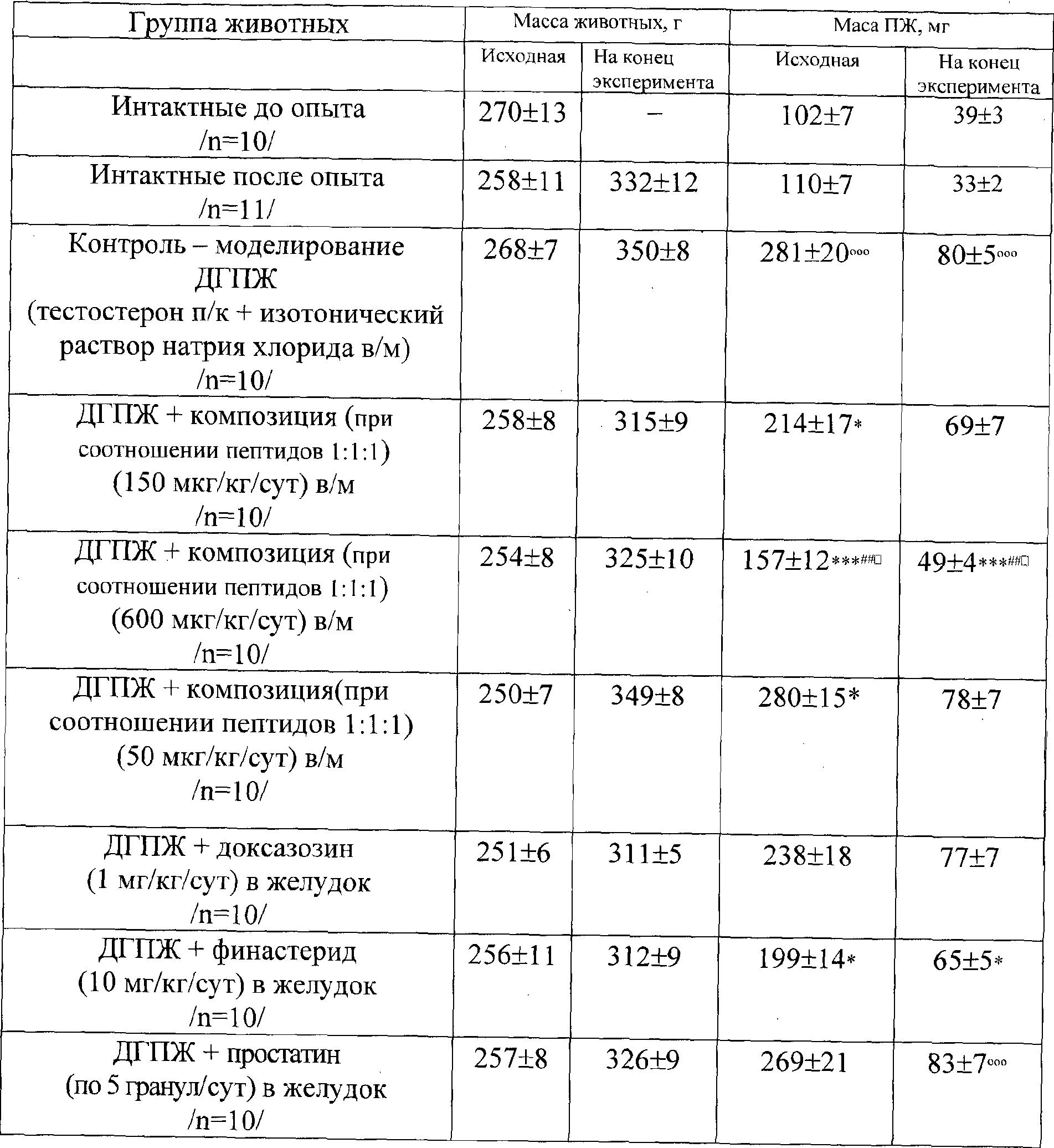 Zoxon és prosztatitis)