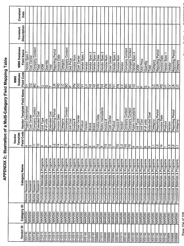 Figure US20020128938A1-20020912-P00045
