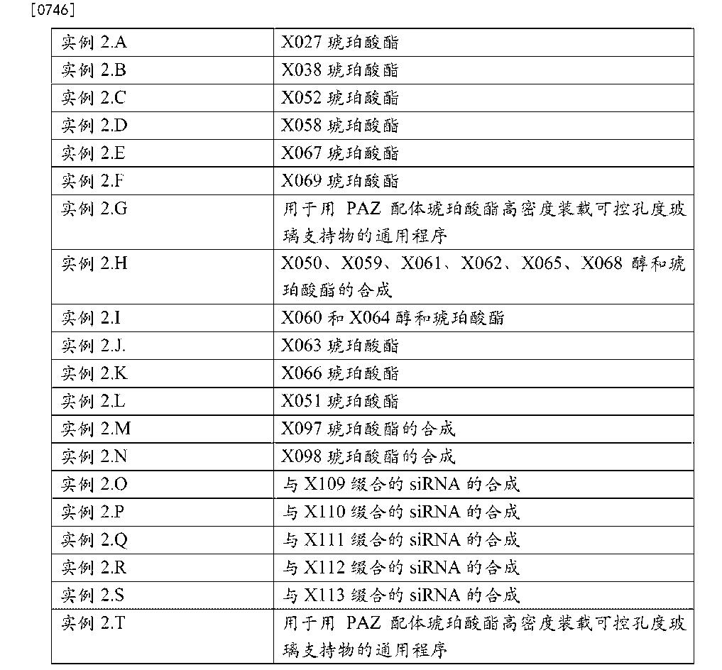 Figure CN105792832AD01081