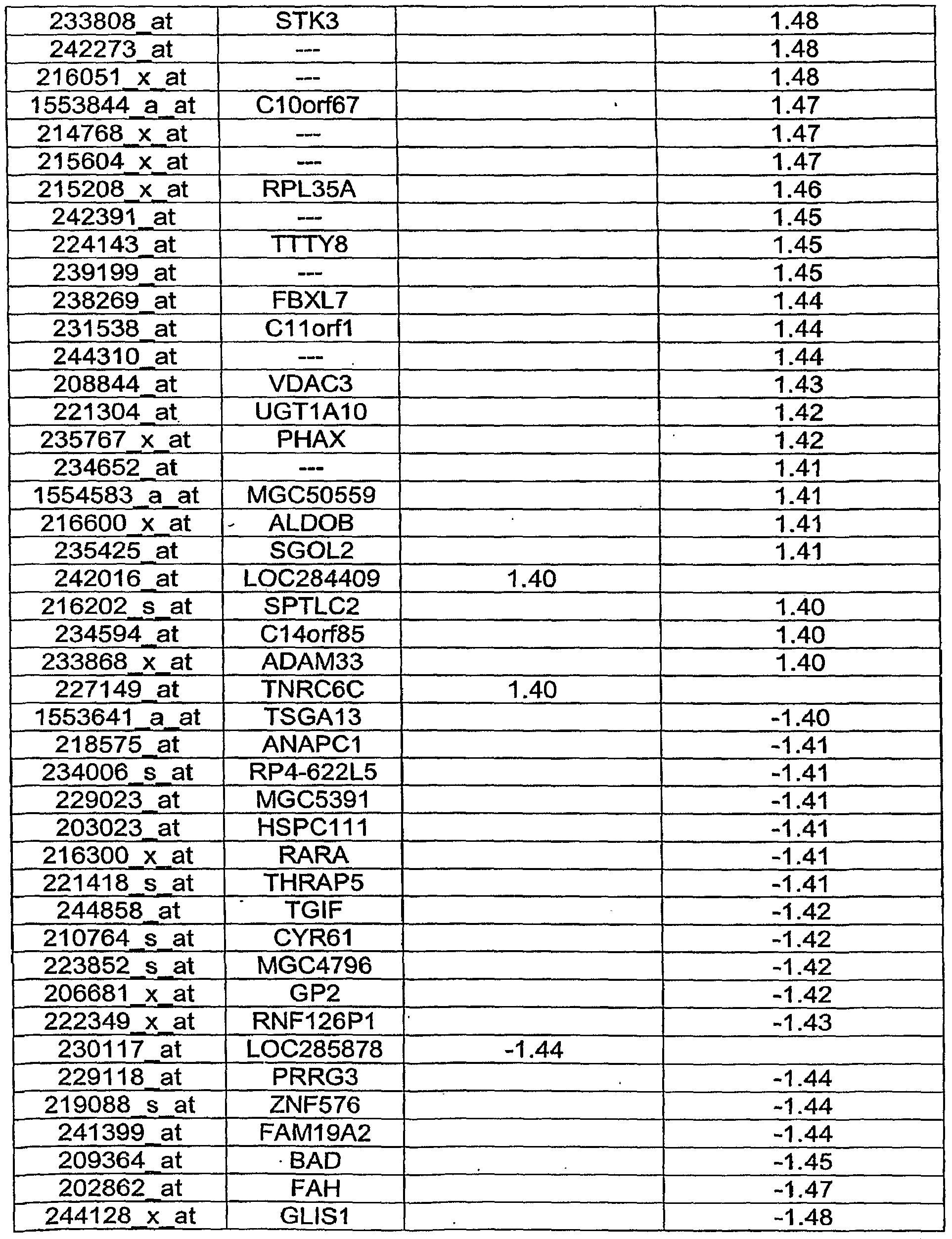 Figure imgf000548_0001