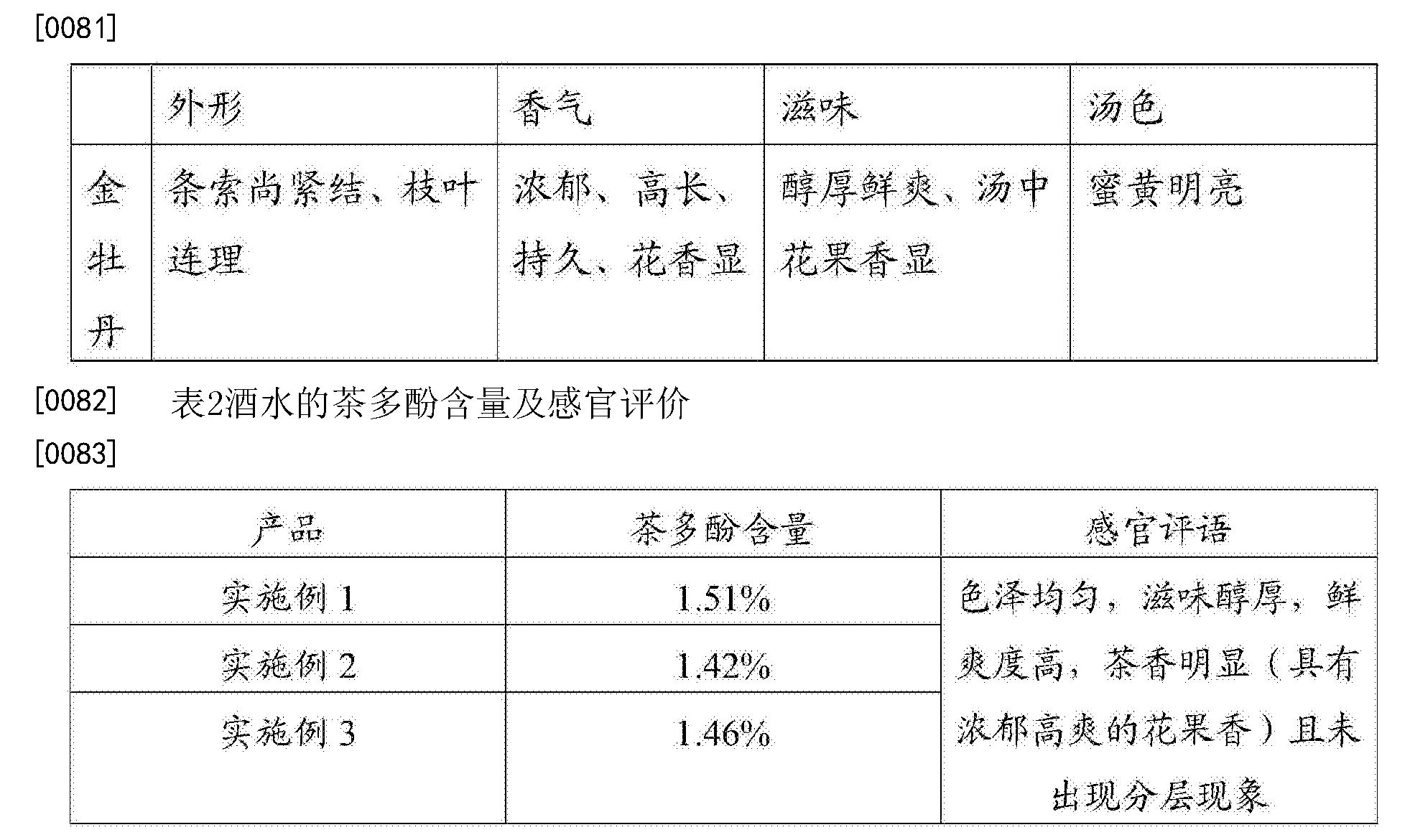 Figure CN106916697AD00101