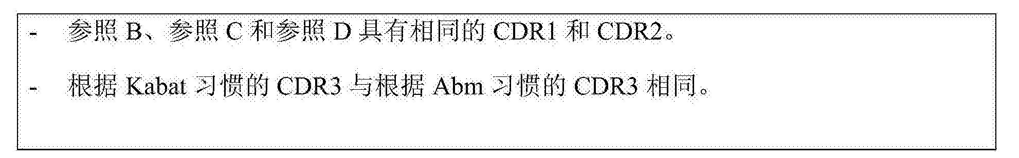 Figure CN108290943AD00081