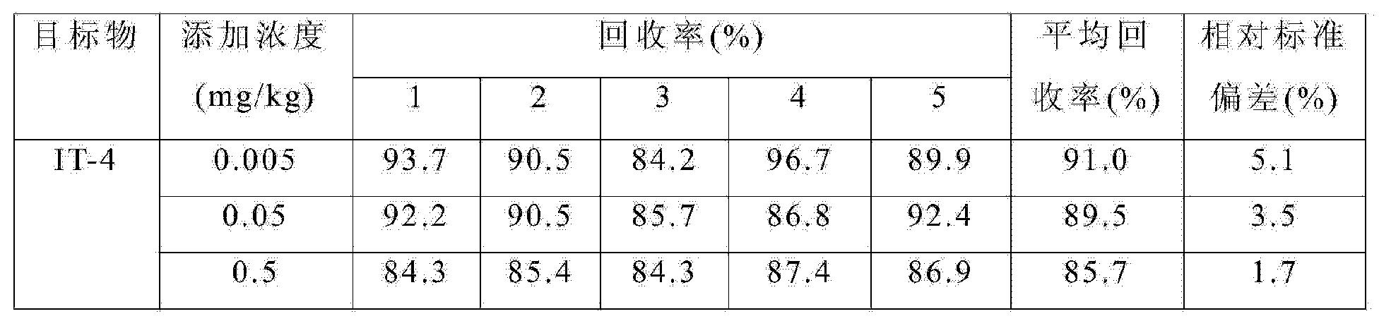 Figure CN104215730AD00101