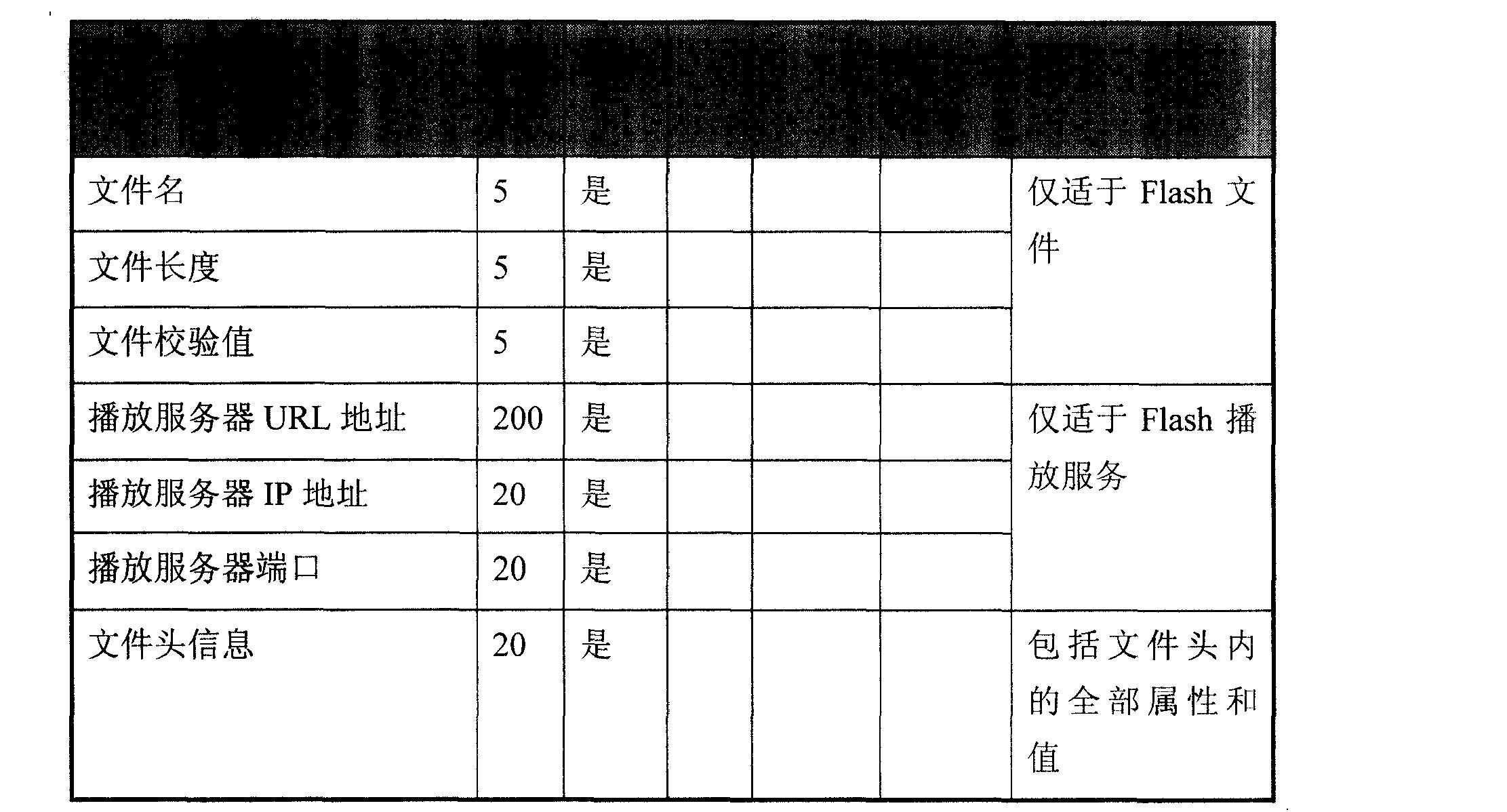 Figure CN101025737BD00341