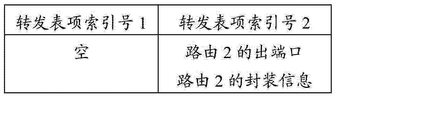 Figure CN103414651AD00083