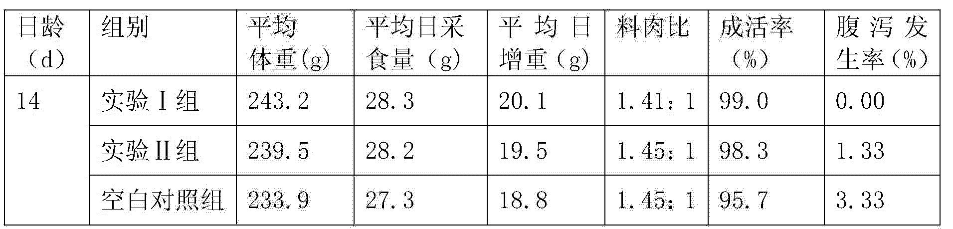 Figure CN104543375AD00121