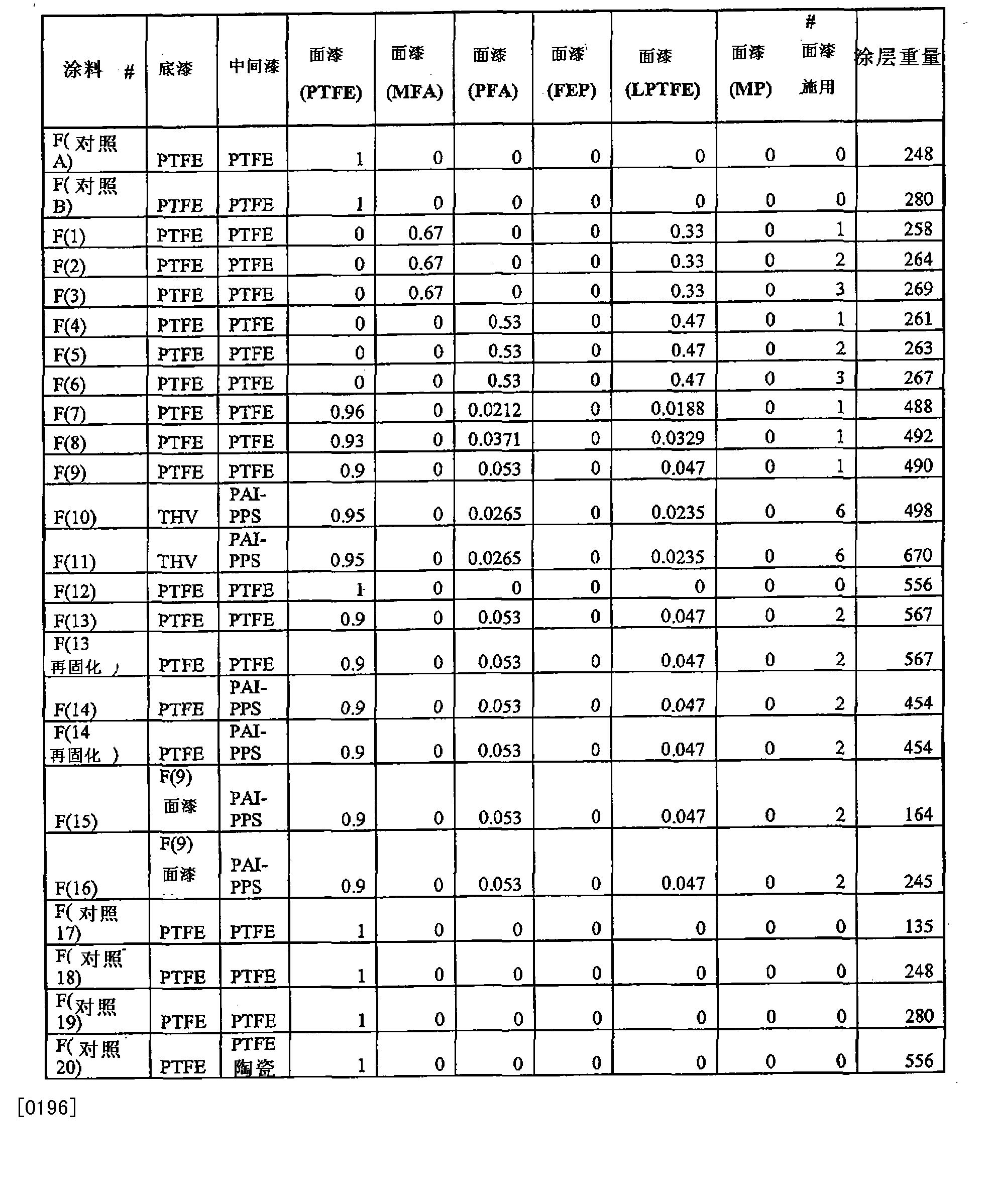 Figure CN102216384BD00261