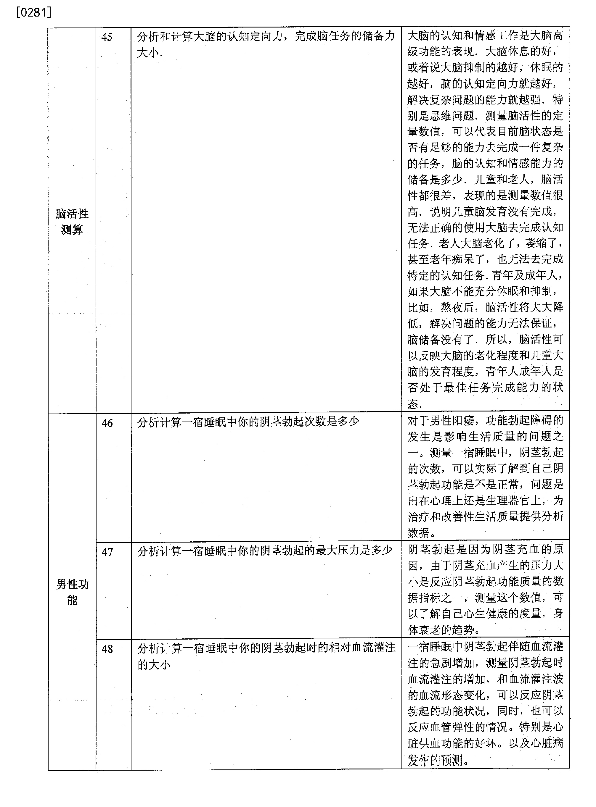 Figure CN103793593BD00361